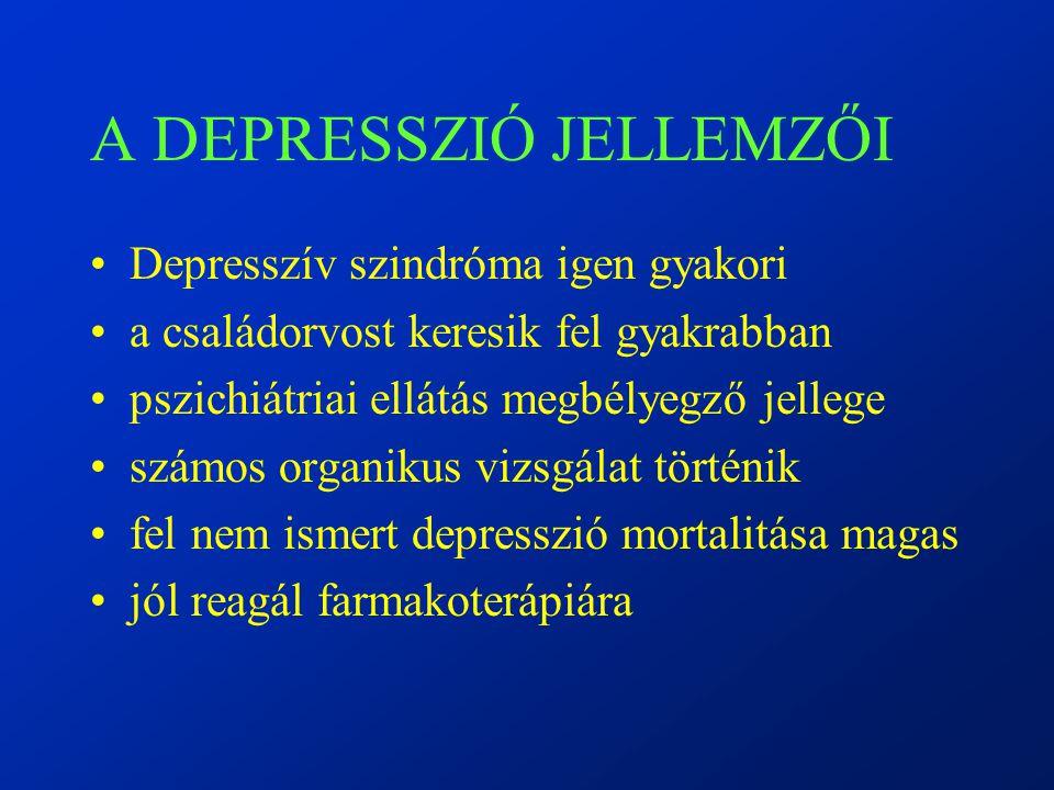 A DEPRESSZIÓ JELLEMZŐI Depresszív szindróma igen gyakori a családorvost keresik fel gyakrabban pszichiátriai ellátás megbélyegző jellege számos organikus vizsgálat történik fel nem ismert depresszió mortalitása magas jól reagál farmakoterápiára
