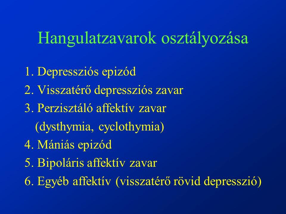 Hangulatzavarok osztályozása 1.Depressziós epizód 2.