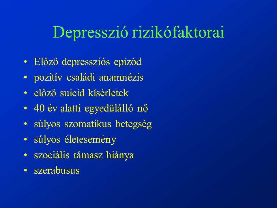 Depresszió rizikófaktorai Előző depressziós epizód pozitív családi anamnézis előző suicid kísérletek 40 év alatti egyedülálló nő súlyos szomatikus betegség súlyos életesemény szociális támasz hiánya szerabusus