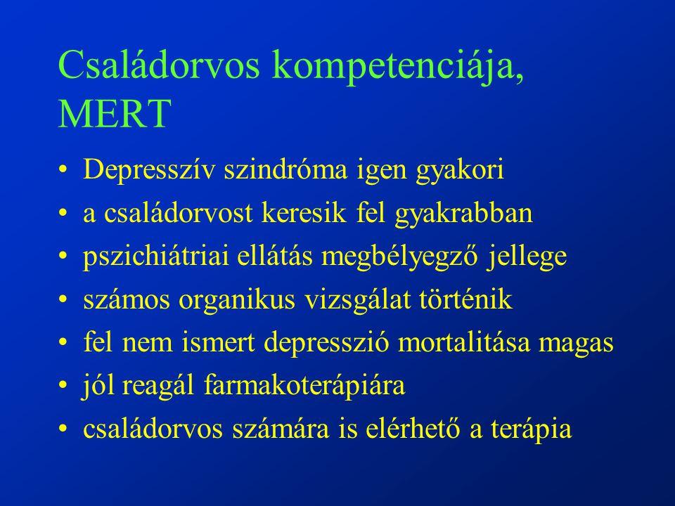 Családorvos kompetenciája, MERT Depresszív szindróma igen gyakori a családorvost keresik fel gyakrabban pszichiátriai ellátás megbélyegző jellege számos organikus vizsgálat történik fel nem ismert depresszió mortalitása magas jól reagál farmakoterápiára családorvos számára is elérhető a terápia