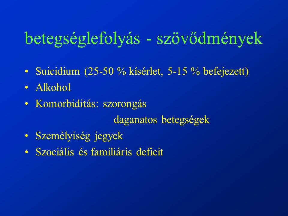 betegséglefolyás - szövődmények Suicidium (25-50 % kísérlet, 5-15 % befejezett) Alkohol Komorbiditás: szorongás daganatos betegségek Személyiség jegyek Szociális és familiáris deficit