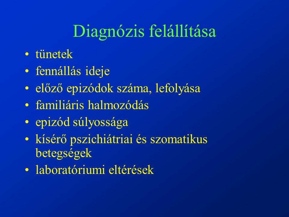 Diagnózis felállítása tünetek fennállás ideje előző epizódok száma, lefolyása familiáris halmozódás epizód súlyossága kísérő pszichiátriai és szomatikus betegségek laboratóriumi eltérések