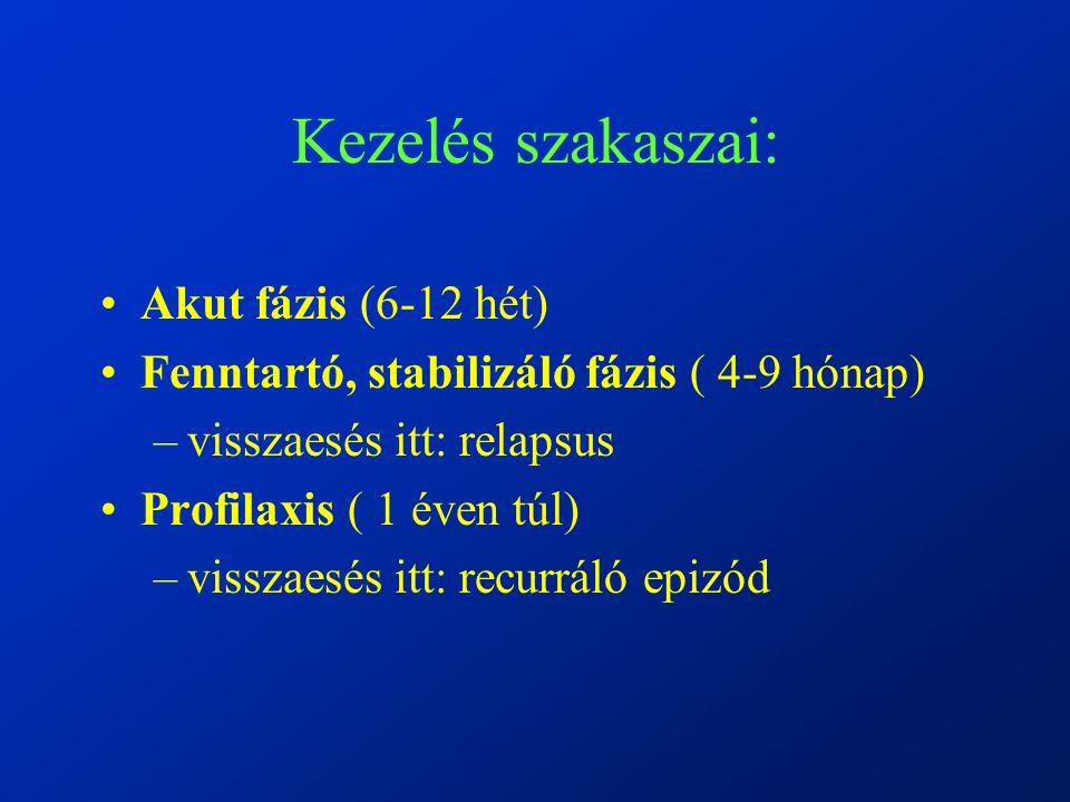 Kezelés szakaszai: Akut fázis (6-12 hét) Fenntartó, stabilizáló fázis ( 4-9 hónap) –visszaesés itt: relapsus Profilaxis ( 1 éven túl) –visszaesés itt: recurráló epizód