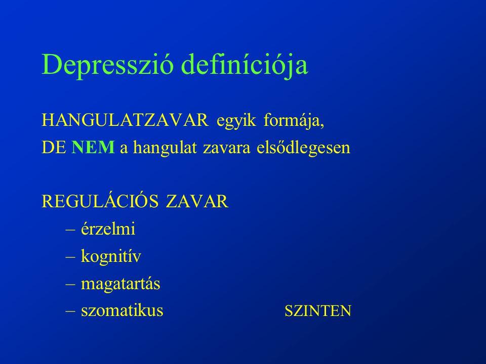 Depresszió definíciója HANGULATZAVAR egyik formája, DE NEM a hangulat zavara elsődlegesen REGULÁCIÓS ZAVAR –érzelmi –kognitív –magatartás –szomatikus SZINTEN