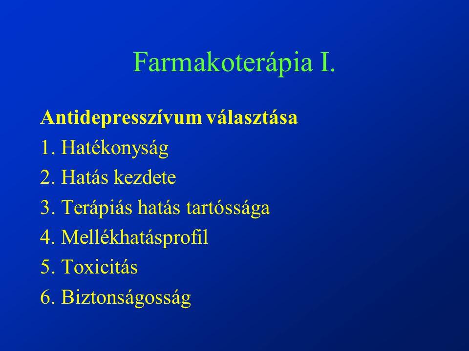 Farmakoterápia I.Antidepresszívum választása 1. Hatékonyság 2.
