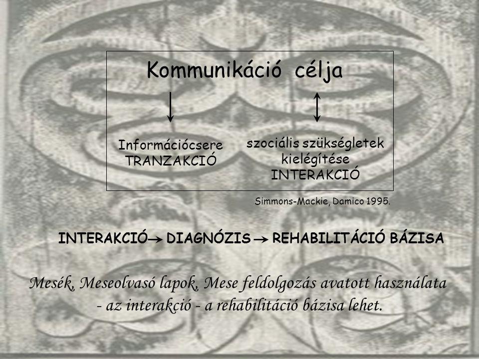 """""""Mese szavunk évezredes, finnugor eredetű, a """"beszélni igéből fejlődött ki."""