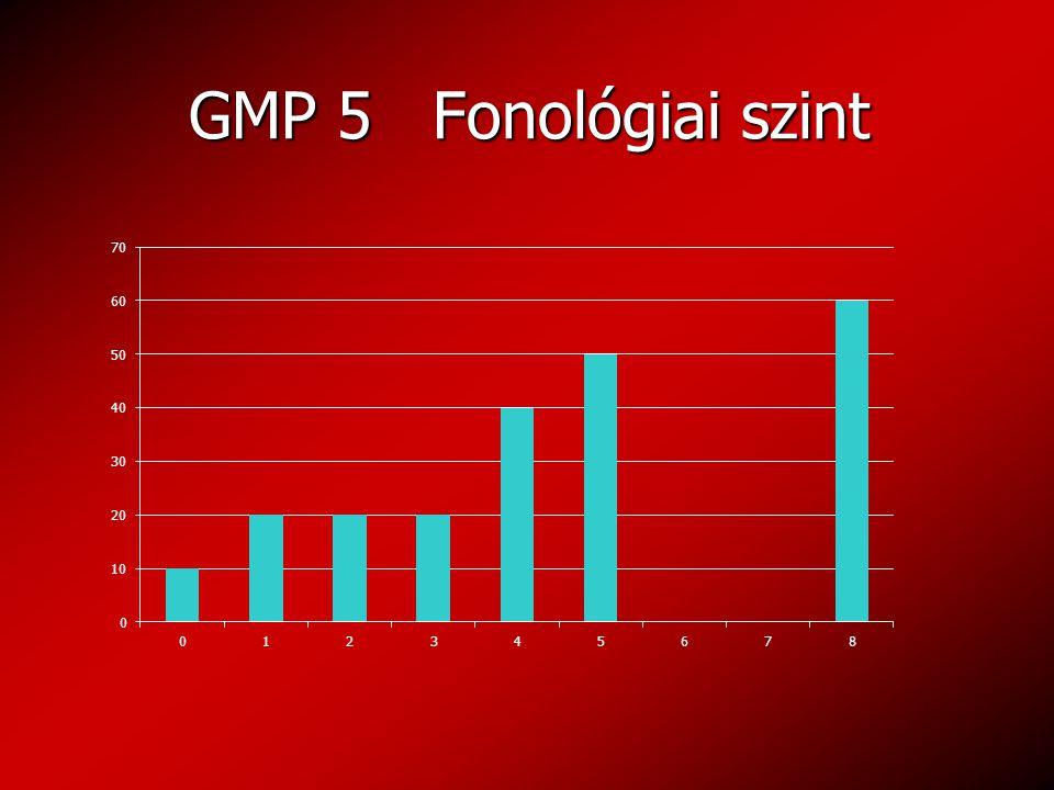 GMP 5 Fonológiai szint GMP 5 Fonológiai szint