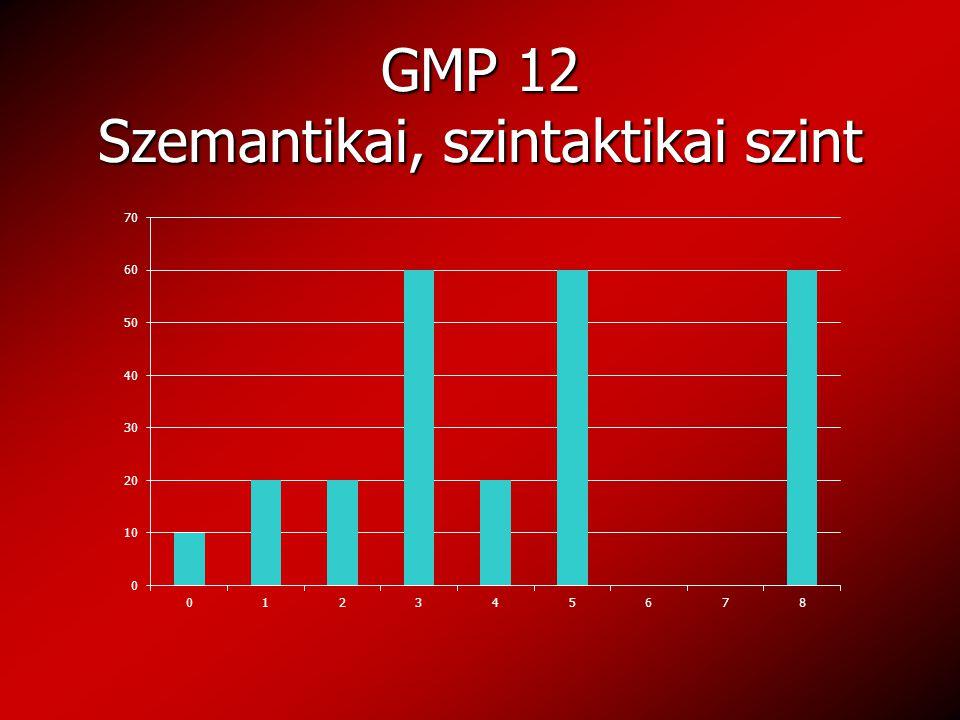 GMP 12 Szemantikai, szintaktikai szint