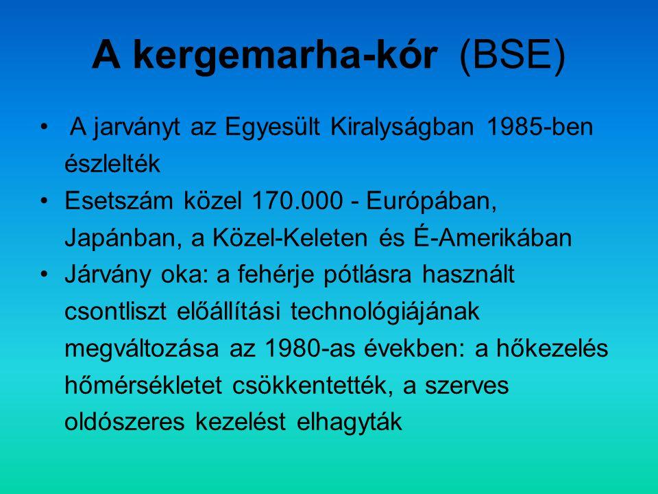 A kergemarha-kór (BSE) A jarványt az Egyesült Kiralyságban 1985-ben észlelték Esetszám közel 170.000 - Európában, Japánban, a Közel-Keleten és É-Ameri