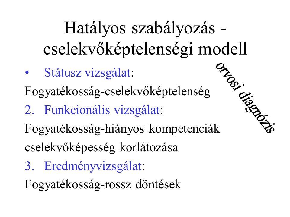 Hatályos szabályozás - cselekvőképtelenségi modell Státusz vizsgálat: Fogyatékosság-cselekvőképtelenség 2.