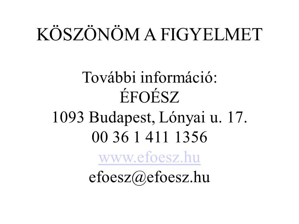 KÖSZÖNÖM A FIGYELMET További információ: ÉFOÉSZ 1093 Budapest, Lónyai u.