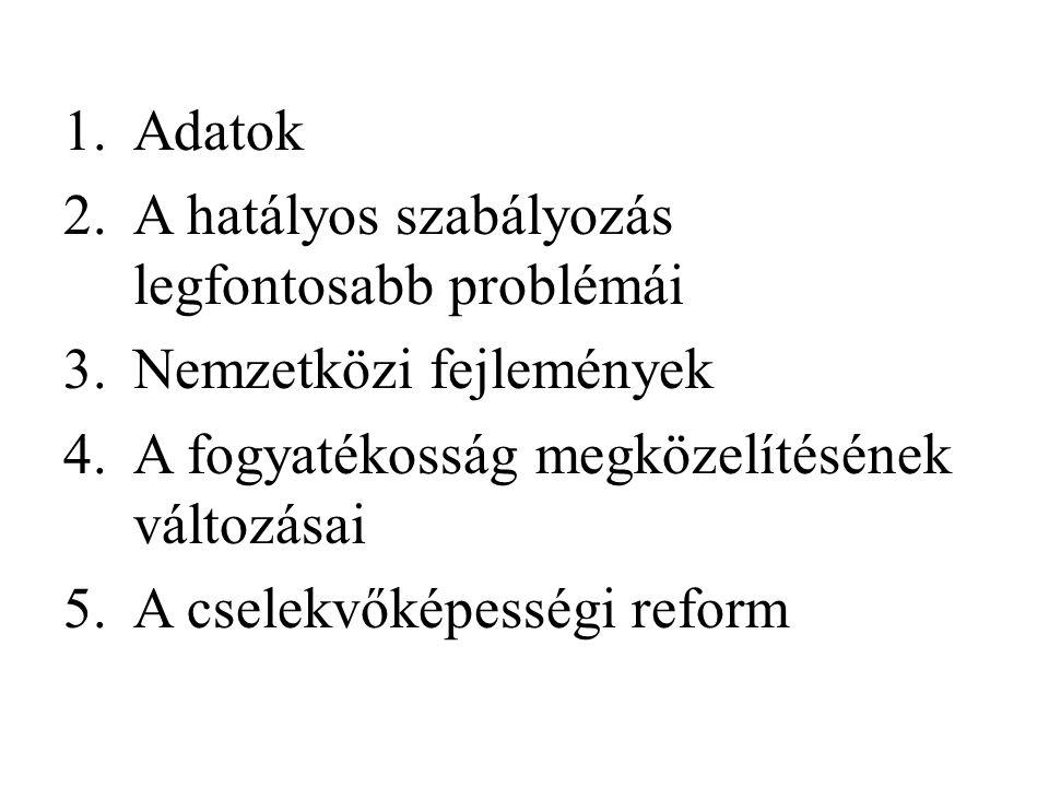 1.Adatok 2.A hatályos szabályozás legfontosabb problémái 3.Nemzetközi fejlemények 4.A fogyatékosság megközelítésének változásai 5.A cselekvőképességi reform