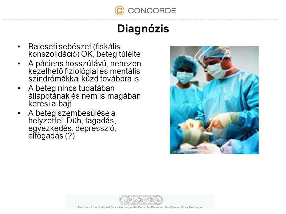 Diagnózis Baleseti sebészet (fiskális konszolidáció) OK, beteg túlélte A páciens hosszútávú, nehezen kezelhető fiziológiai és mentális szindrómákkal k