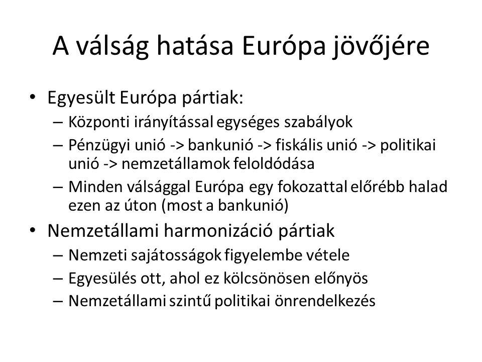 A válság hatása Európa jövőjére Egyesült Európa pártiak: – Központi irányítással egységes szabályok – Pénzügyi unió -> bankunió -> fiskális unió -> po