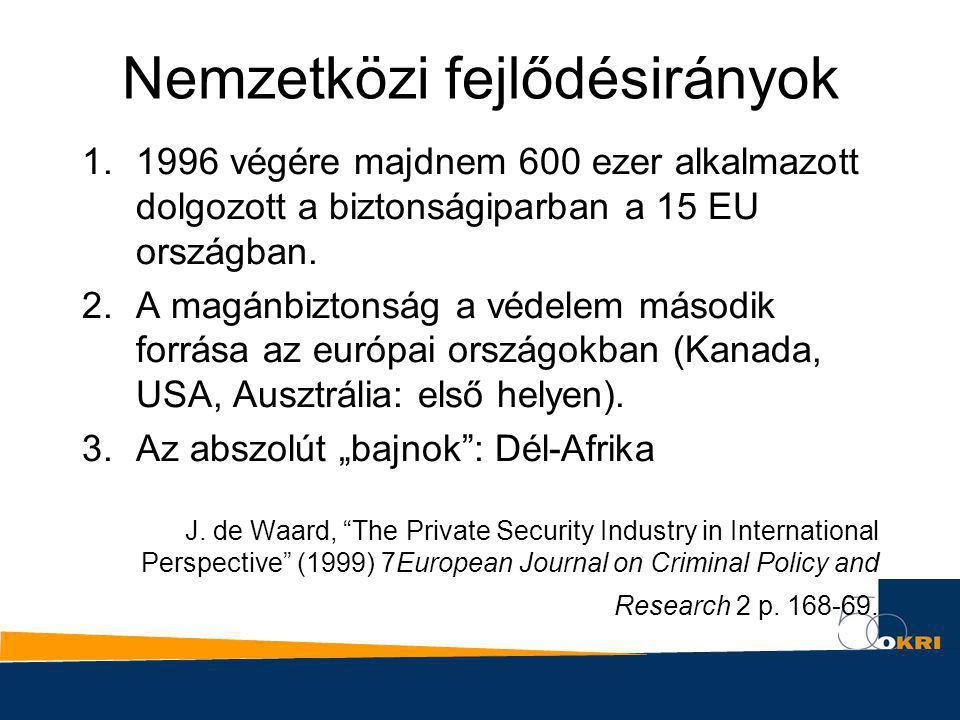 Nemzetközi fejlődésirányok 1.1996 végére majdnem 600 ezer alkalmazott dolgozott a biztonságiparban a 15 EU országban. 2.A magánbiztonság a védelem más