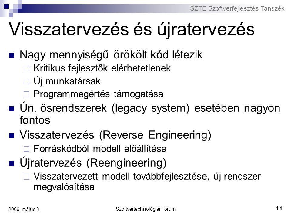 SZTE Szoftverfejlesztés Tanszék Szoftvertechnológiai Fórum 11 2006. május 3. Visszatervezés és újratervezés Nagy mennyiségű örökölt kód létezik  Krit