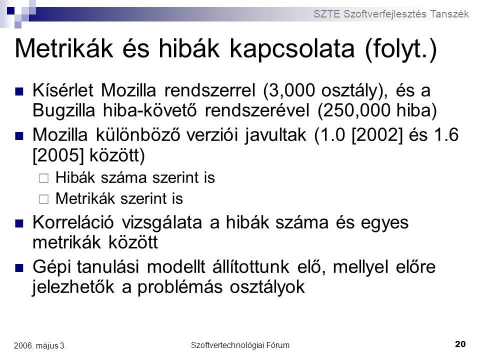 SZTE Szoftverfejlesztés Tanszék Szoftvertechnológiai Fórum 20 2006. május 3. Metrikák és hibák kapcsolata (folyt.) Kísérlet Mozilla rendszerrel (3,000