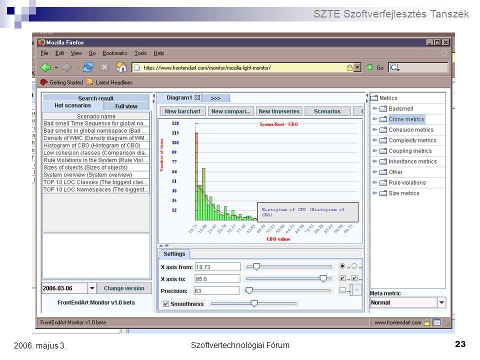 SZTE Szoftverfejlesztés Tanszék Szoftvertechnológiai Fórum 23 2006. május 3.