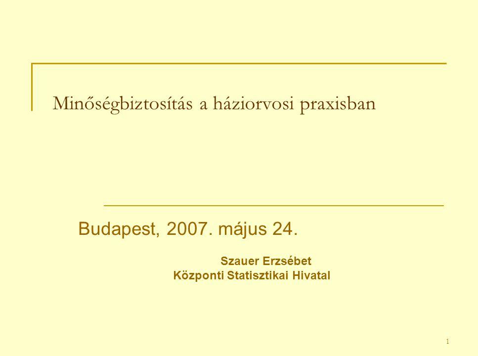 1 Minőségbiztosítás a háziorvosi praxisban Budapest, 2007.