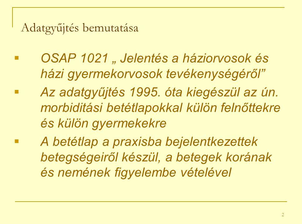 """2 Adatgyűjtés bemutatása  OSAP 1021 """" Jelentés a háziorvosok és házi gyermekorvosok tevékenységéről  Az adatgyűjtés 1995."""