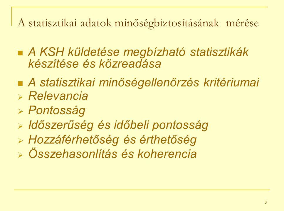 3 A statisztikai adatok minőségbiztosításának mérése A KSH küldetése megbízható statisztikák készítése és közreadása A statisztikai minőségellenőrzés kritériumai  Relevancia  Pontosság  Időszerűség és időbeli pontosság  Hozzáférhetőség és érthetőség  Összehasonlítás és koherencia