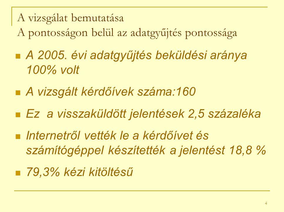4 A vizsgálat bemutatása A pontosságon belül az adatgyűjtés pontossága A 2005.