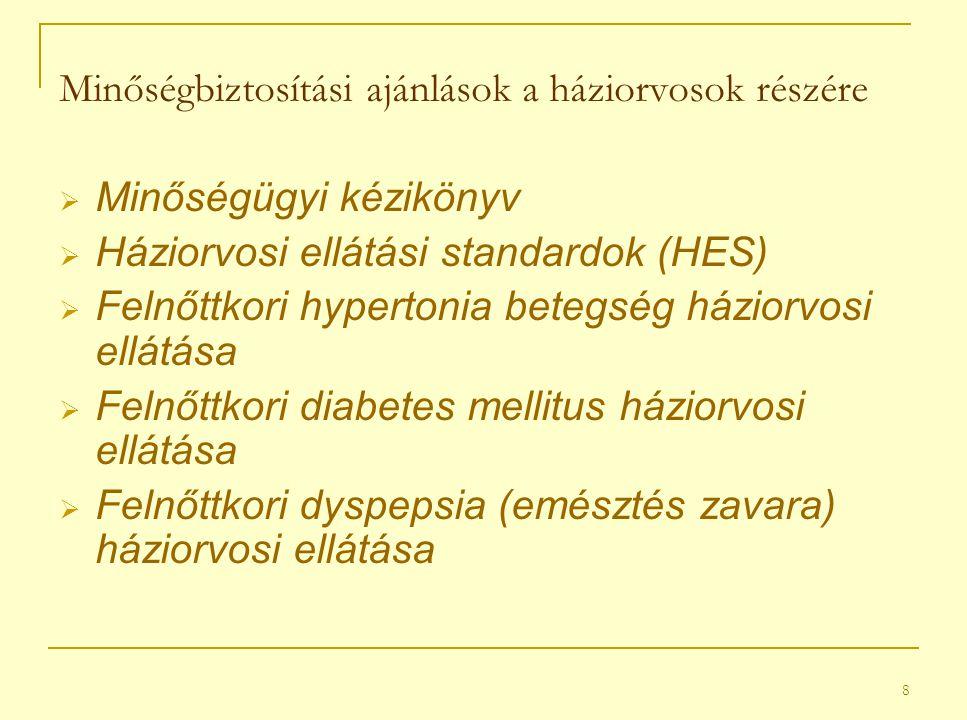 8 Minőségbiztosítási ajánlások a háziorvosok részére  Minőségügyi kézikönyv  Háziorvosi ellátási standardok (HES)  Felnőttkori hypertonia betegség háziorvosi ellátása  Felnőttkori diabetes mellitus háziorvosi ellátása  Felnőttkori dyspepsia (emésztés zavara) háziorvosi ellátása