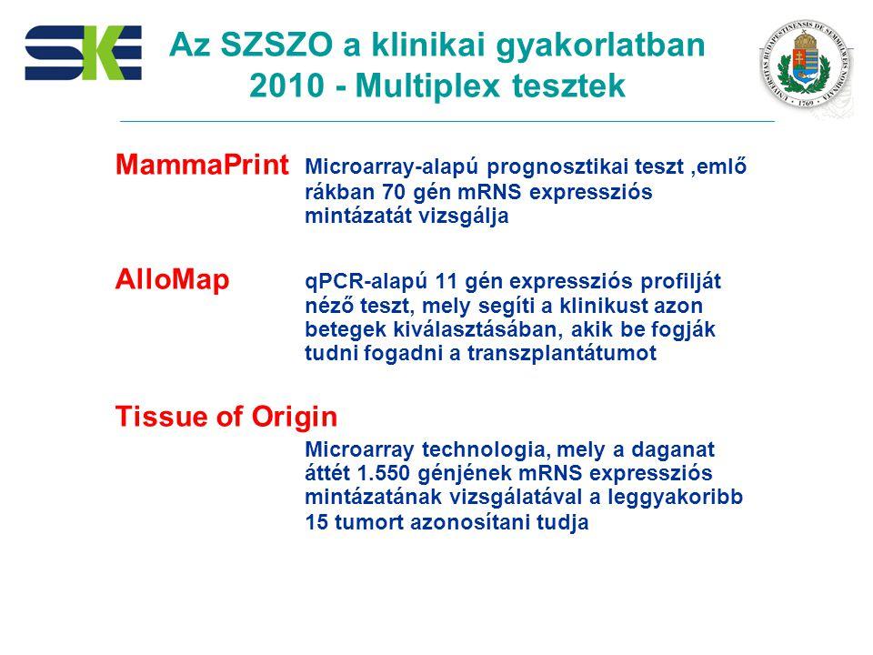 Az SZSZO a klinikai gyakorlatban 2010 - Multiplex tesztek MammaPrint Microarray-alapú prognosztikai teszt,emlő rákban 70 gén mRNS expressziós mintázatát vizsgálja AlloMap qPCR-alapú 11 gén expressziós profilját néző teszt, mely segíti a klinikust azon betegek kiválasztásában, akik be fogják tudni fogadni a transzplantátumot Tissue of Origin Microarray technologia, mely a daganat áttét 1.550 génjének mRNS expressziós mintázatának vizsgálatával a leggyakoribb 15 tumort azonosítani tudja