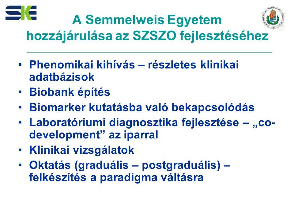 """A Semmelweis Egyetem hozzájárulása az SZSZO fejlesztéséhez Phenomikai kihívás – részletes klinikai adatbázisok Biobank építés Biomarker kutatásba való bekapcsolódás Laboratóriumi diagnosztika fejlesztése – """"co- development az iparral Klinikai vizsgálatok Oktatás (graduális – postgraduális) – felkészítés a paradigma váltásra"""