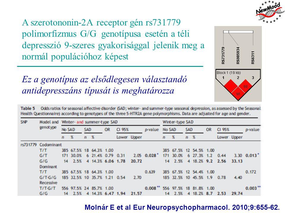 A szerotononin-2A receptor gén rs731779 polimorfizmus G/G genotípusa esetén a téli depresszió 9-szeres gyakorisággal jelenik meg a normál populációhoz képest Ez a genotípus az elsődlegesen választandó antidepresszáns típusát is meghatározza Molnár E et al Eur Neuropsychopharmacol.
