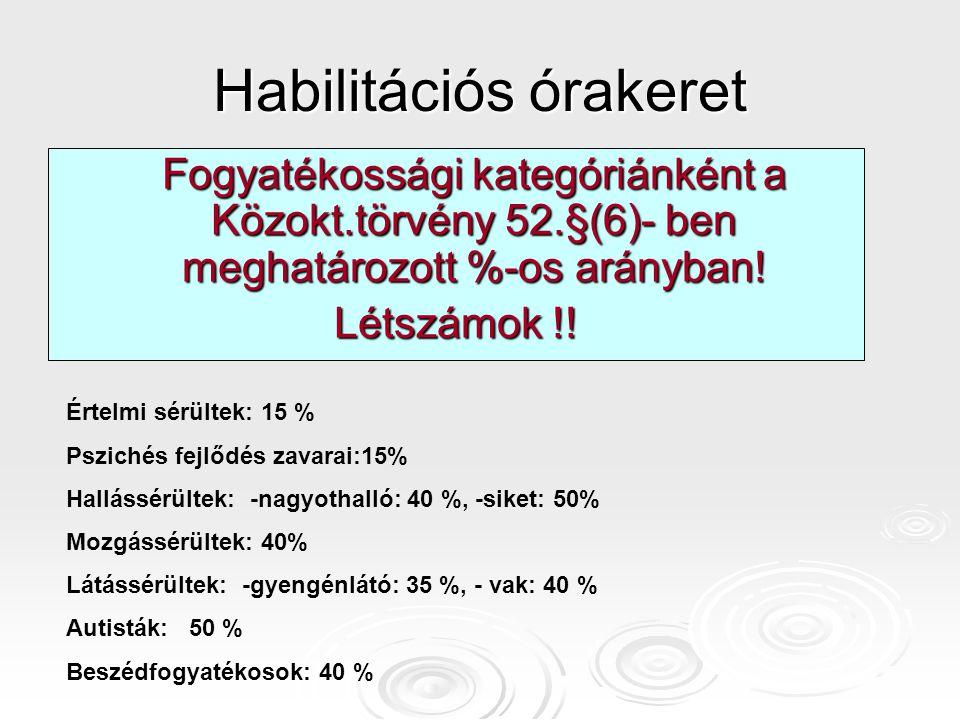 A habilitáció irányulhat:  A sérült funkció korrekciójára, kompenzálására (pl.