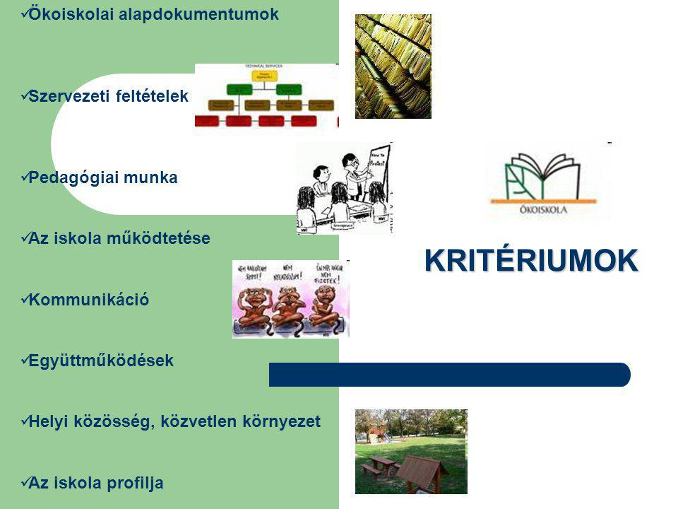 Ökoiskolai alapdokumentumok Szervezeti feltételek Pedagógiai munka Az iskola működtetése Kommunikáció Együttműködések Helyi közösség, közvetlen környezet Az iskola profiljaKRITÉRIUMOK