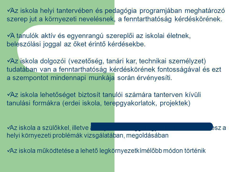 Monitoring Kérdőíves felmérés Telefoninterjú Helyszíni szemlék Regionális konzultációk Hatásmérés