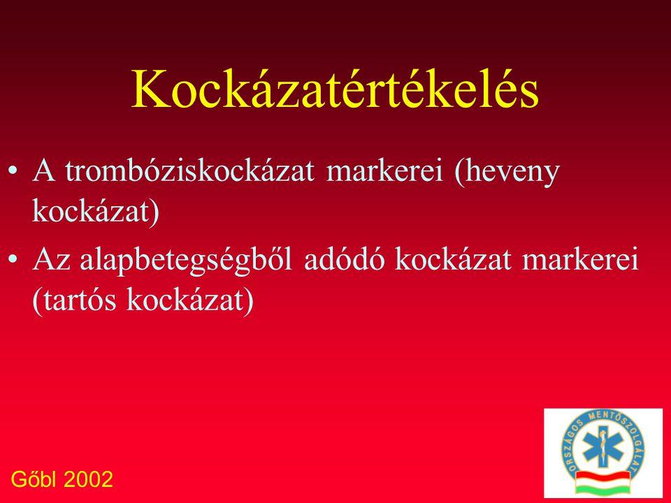 Gőbl 2002 Kockázatértékelés A trombóziskockázat markerei (heveny kockázat) Az alapbetegségből adódó kockázat markerei (tartós kockázat)