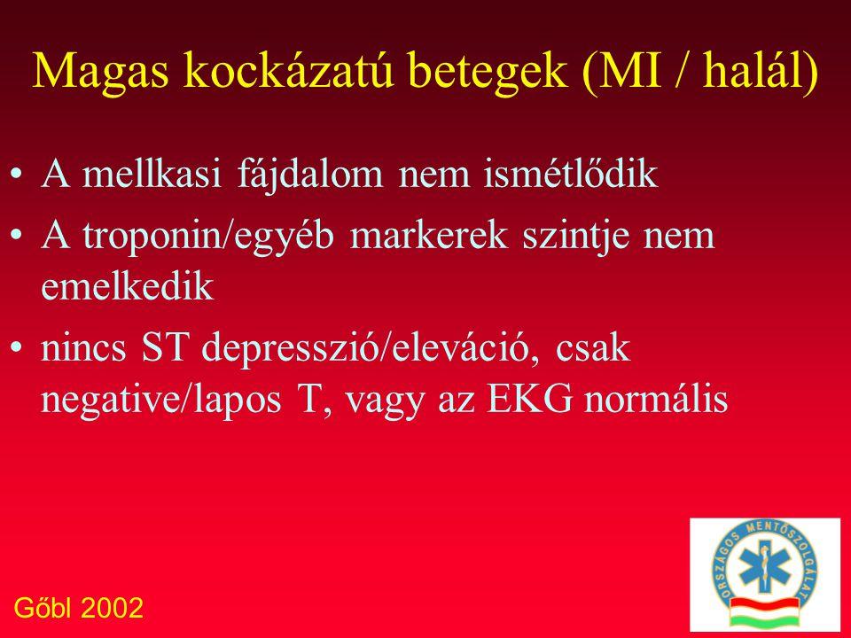 Gőbl 2002 Magas kockázatú betegek (MI / halál) A mellkasi fájdalom nem ismétlődik A troponin/egyéb markerek szintje nem emelkedik nincs ST depresszió/