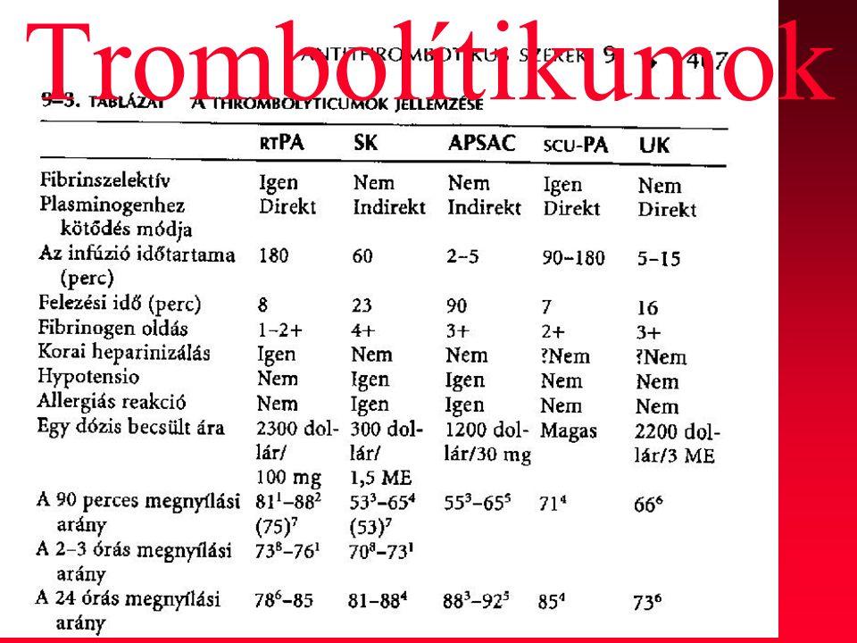 Trombolítikumok