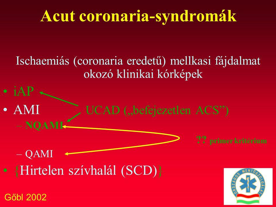 """Gőbl 2002 Acut coronaria-syndromák Ischaemiás (coronaria eredetű) mellkasi fájdalmat okozó klinikai kórképek iAP AMI UCAD (""""befejezetlen ACS"""") –NQAMI"""