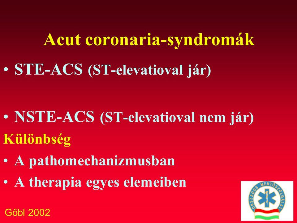 Gőbl 2002 Acut coronaria-syndromák STE-ACS (ST-elevatioval jár) NSTE-ACS (ST-elevatioval nem jár) Különbség A pathomechanizmusban A therapia egyes ele