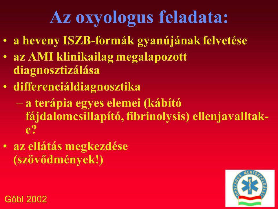 Gőbl 2002 Az oxyologus feladata: a heveny ISZB-formák gyanújának felvetése az AMI klinikailag megalapozott diagnosztizálása differenciáldiagnosztika –