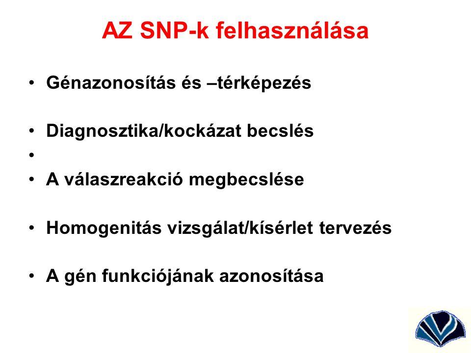 AZ SNP-k felhasználása Génazonosítás és –térképezés Diagnosztika/kockázat becslés A válaszreakció megbecslése Homogenitás vizsgálat/kísérlet tervezés