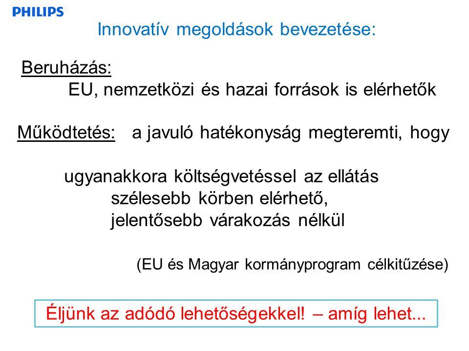 Innovatív megoldások bevezetése: Éljünk az adódó lehetőségekkel! – amíg lehet... Beruházás: EU, nemzetközi és hazai források is elérhetők Működtetés: