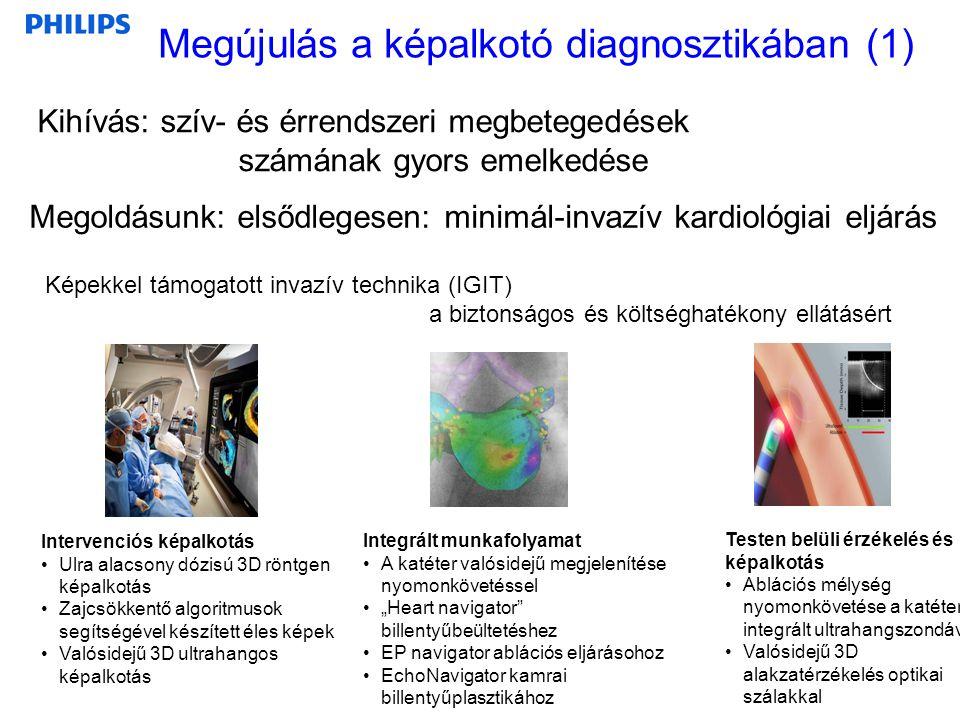 Megújulás a képalkotó diagnosztikában (1) Kihívás: szív- és érrendszeri megbetegedések számának gyors emelkedése Intervenciós képalkotás Ulra alacsony