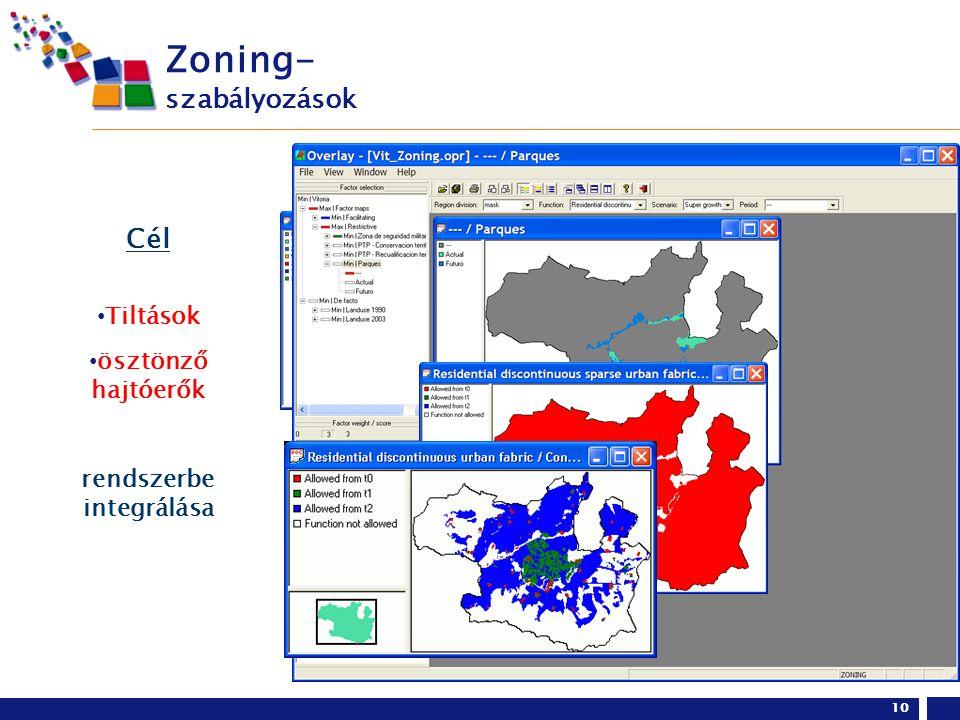 10 Zoning- szabályozások Cél Tiltások ösztönző hajtóerők rendszerbe integrálása