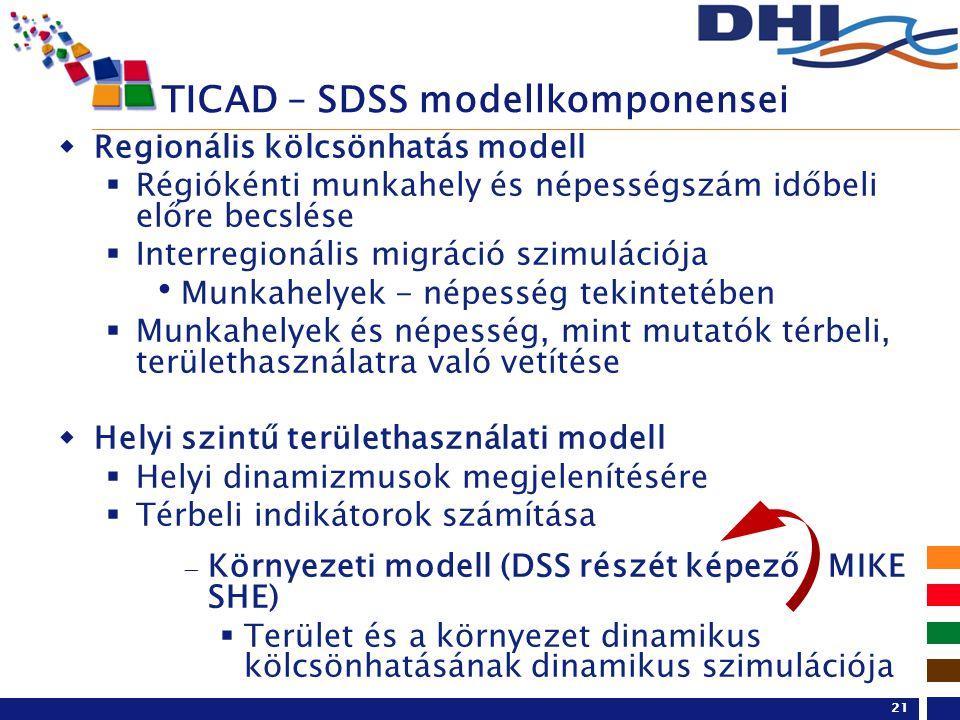 21 TICAD – SDSS modellkomponensei  Regionális kölcsönhatás modell  Régiókénti munkahely és népességszám időbeli előre becslése  Interregionális migráció szimulációja Munkahelyek - népesség tekintetében  Munkahelyek és népesség, mint mutatók térbeli, területhasználatra való vetítése  Helyi szintű területhasználati modell  Helyi dinamizmusok megjelenítésére  Térbeli indikátorok számítása  Környezeti modell (DSS részét képező MIKE SHE)  Terület és a környezet dinamikus kölcsönhatásának dinamikus szimulációja