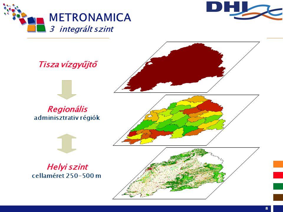 8 Local Local, 356000 cells 25ha Regional Regional, 5 NUTS 2 regions National National, Portugal in EU METRONAMICA 3 integrált szint Helyi szint Helyi szint cellaméret 250-500 m Regionális Regionális adminisztrativ régiók Tisza vízgyűjtő