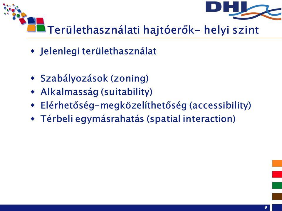 9 Területhasználati hajtóerők- helyi szint  Jelenlegi területhasználat  Szabályozások (zoning)  Alkalmasság (suitability)  Elérhetőség-megközelíthetőség (accessibility)  Térbeli egymásrahatás (spatial interaction)