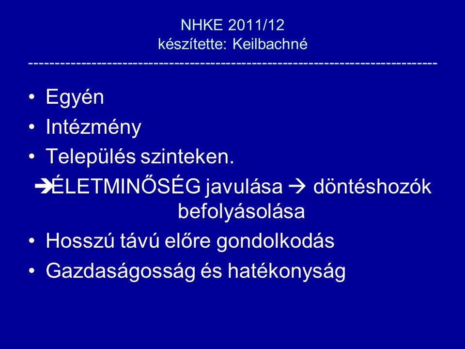 NHKE 2011/12 készítette: Keilbachné ------------------------------------------------------------------------------- Egyén Intézmény Település szinteken.