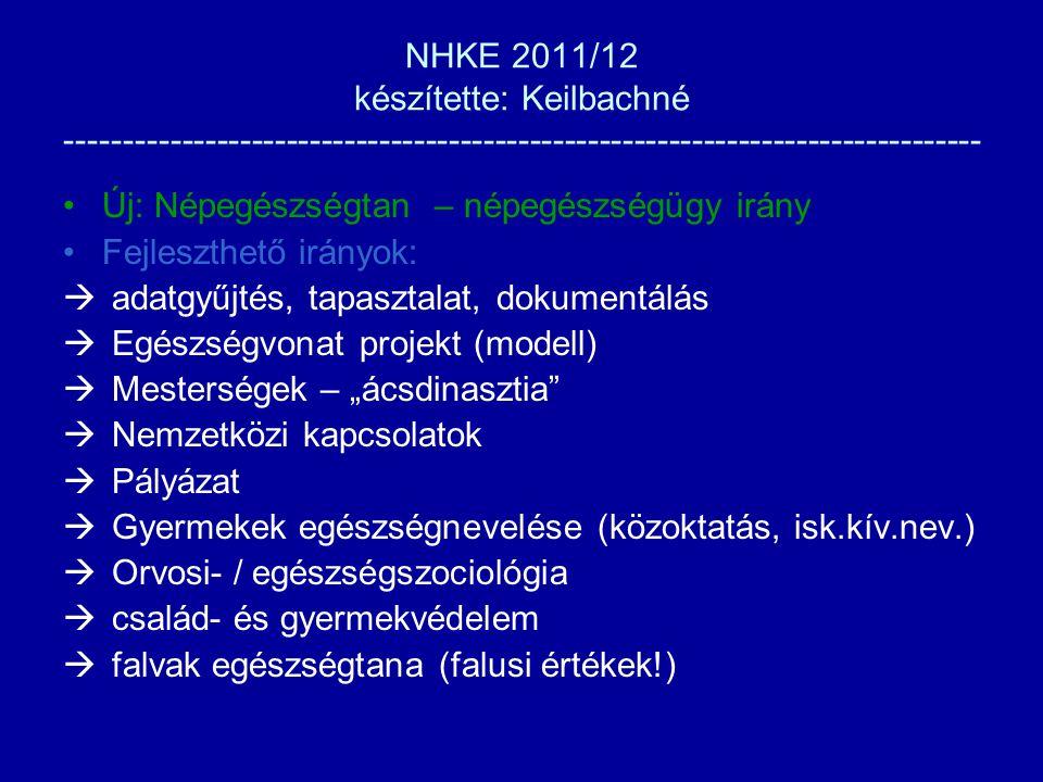 """NHKE 2011/12 készítette: Keilbachné ------------------------------------------------------------------------------- Új: Népegészségtan – népegészségügy irány Fejleszthető irányok:  adatgyűjtés, tapasztalat, dokumentálás  Egészségvonat projekt (modell)  Mesterségek – """"ácsdinasztia  Nemzetközi kapcsolatok  Pályázat  Gyermekek egészségnevelése (közoktatás, isk.kív.nev.)  Orvosi- / egészségszociológia  család- és gyermekvédelem  falvak egészségtana (falusi értékek!)"""
