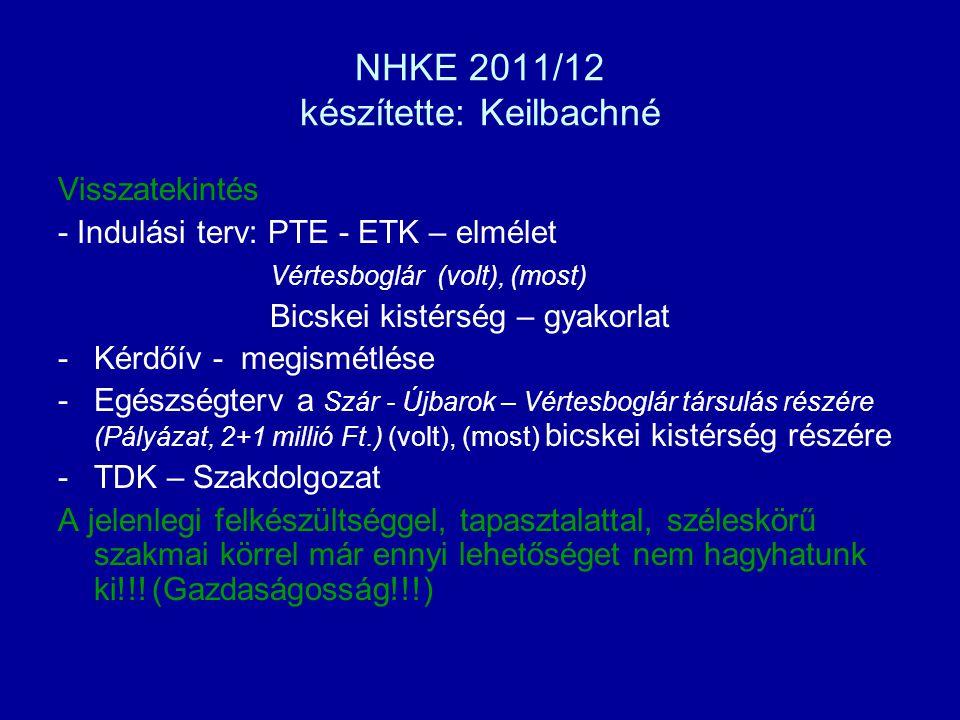 NHKE 2011/12 készítette: Keilbachné Visszatekintés - Indulási terv: PTE - ETK – elmélet Vértesboglár (volt), (most) Bicskei kistérség – gyakorlat -Kérdőív - megismétlése -Egészségterv a Szár - Újbarok – Vértesboglár társulás részére (Pályázat, 2+1 millió Ft.) (volt), (most) bicskei kistérség részére -TDK – Szakdolgozat A jelenlegi felkészültséggel, tapasztalattal, széleskörű szakmai körrel már ennyi lehetőséget nem hagyhatunk ki!!.
