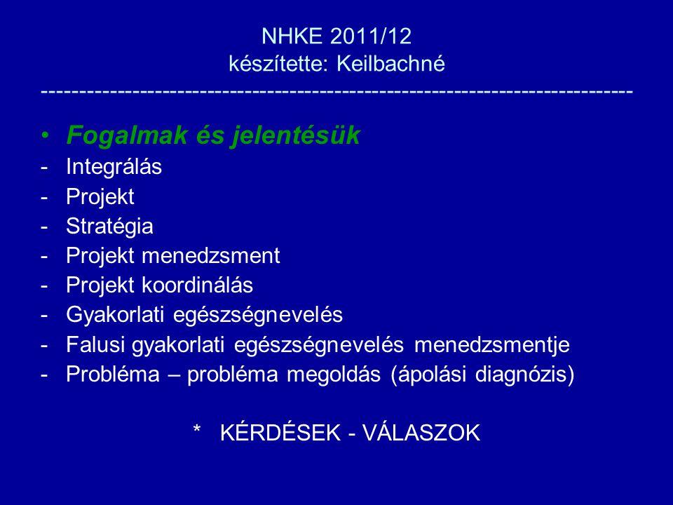 NHKE 2011/12 készítette: Keilbachné ------------------------------------------------------------------------------- Fogalmak és jelentésük -Integrálás -Projekt -Stratégia -Projekt menedzsment -Projekt koordinálás -Gyakorlati egészségnevelés -Falusi gyakorlati egészségnevelés menedzsmentje -Probléma – probléma megoldás (ápolási diagnózis) * KÉRDÉSEK - VÁLASZOK